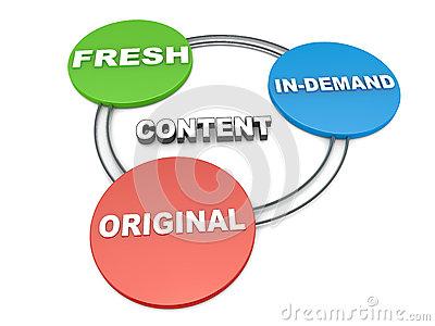 content-creation-concept
